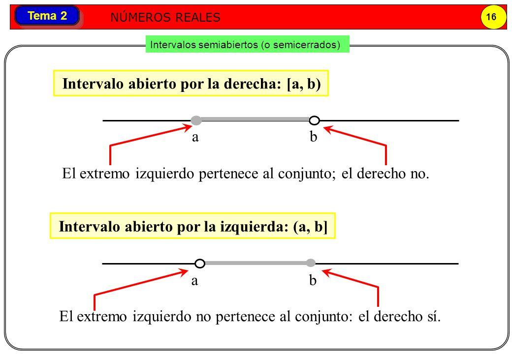 Intervalo abierto por la derecha: [a, b)